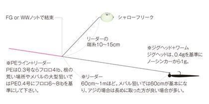 20140419_f-system_s000.jpg