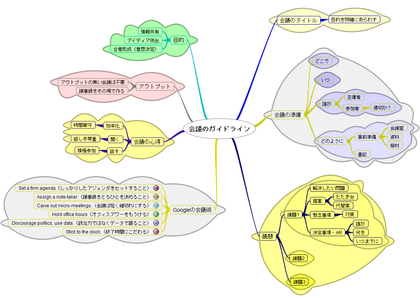 MindMap_Meeting_Guideline.png