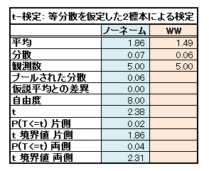 20140710_WW_vs_NoName_3.png